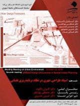 اسناد طراحی شهری در نظام برنامه ریزی فضایی؛ از سلسله نشست های محیط شهری